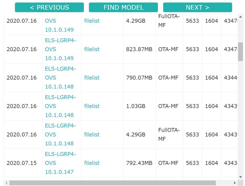 P40 Proのファームウェアのリストです。