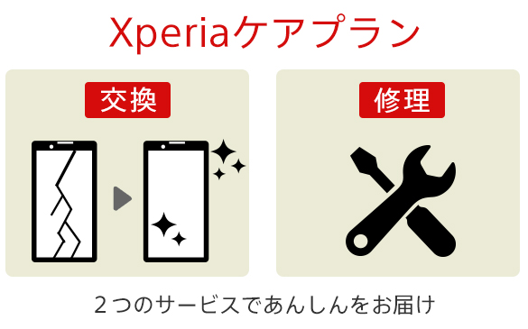 ソニーストア限定のXperia ケアプランについての画像。