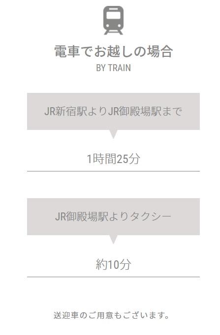 藤乃煌 ふじのきらめき 富士御殿場へ電車で行く場合の説明画像。