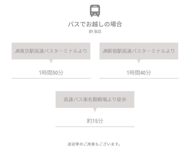 藤乃煌 ふじのきらめき 富士御殿場へバスで行く場合の説明画像。