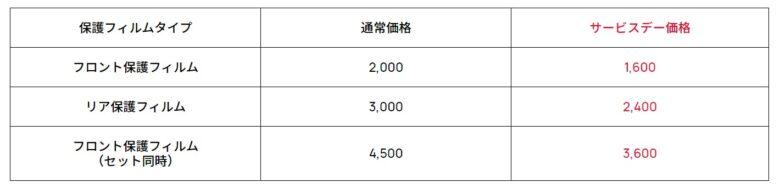 HUAWEI銀座店の液晶フィルム貼付サービスの価格表。