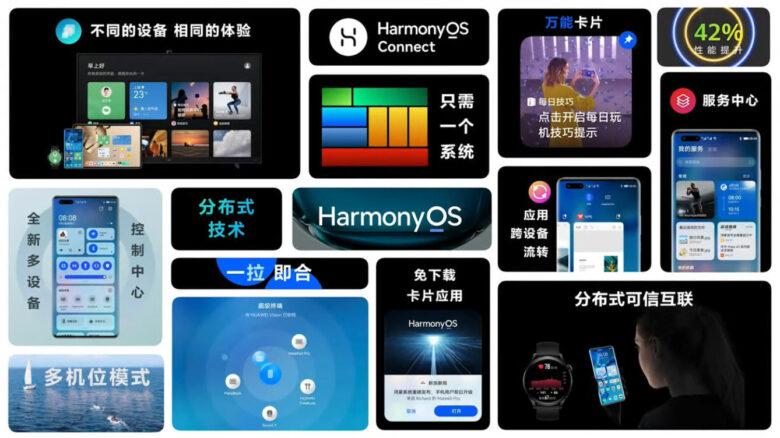 Harmony OSの機能一覧の紹介画像です。