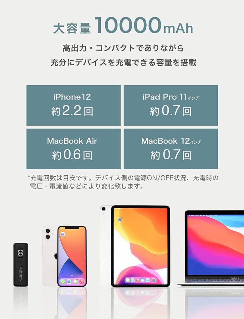 SMARTCOBY Proの説明画像。その2。