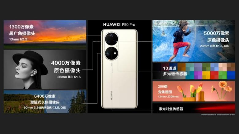 HUAWEI P50 Proのカメラスペックの説明画像。